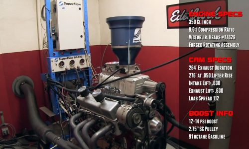 New Edelbrock E-Force Classic Supercharger for small block Chev