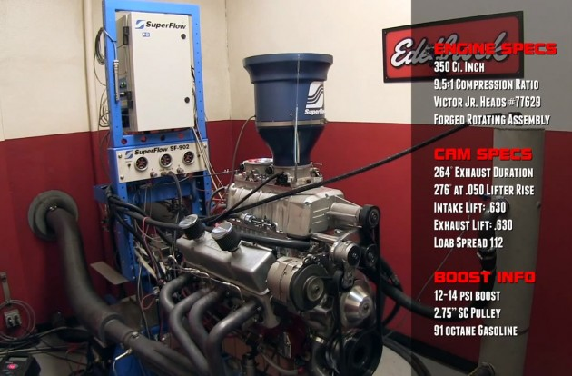 Edelbrock E-Force Classic Supercharger