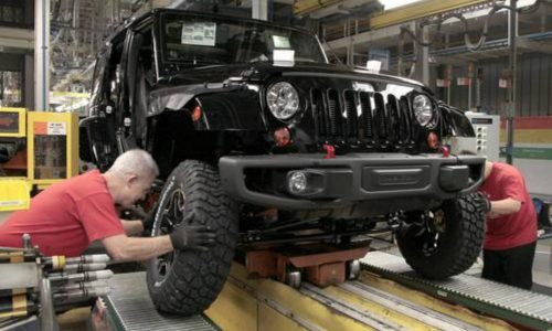 Jeep Wrangler production hits 1,000,000 milestone