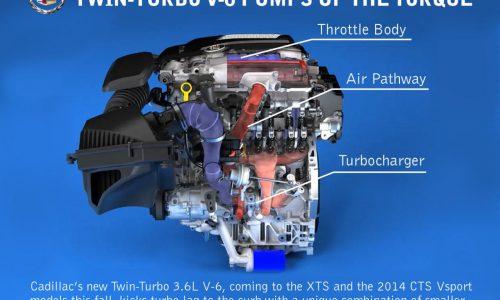 Cadillac showcases advanced new 3.6L twin-turbo V6 (video)
