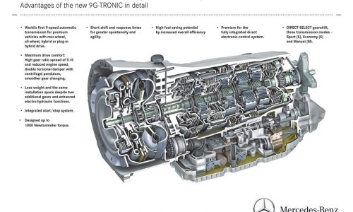Mercedes-Benz debuts '9G-TRONIC' nine-speed auto transmission