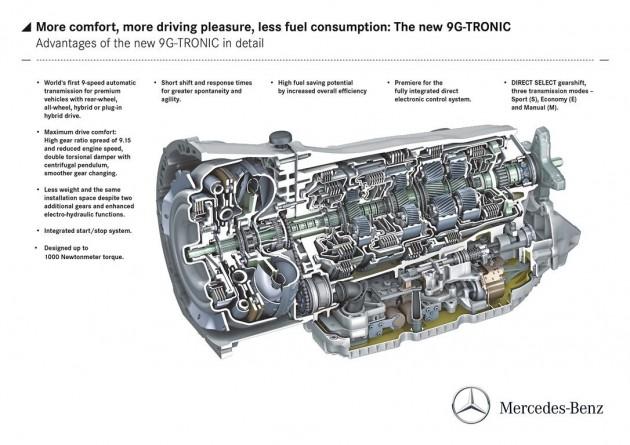 Mercedes-Benz 9G-TRONIC
