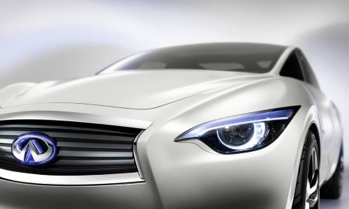 Infiniti set to introduce five new models by 2020