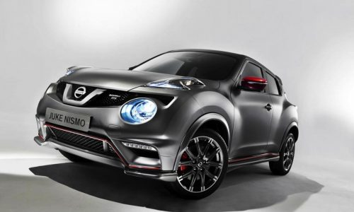 Nissan Juke Nismo RS hits Geneva Motor Show