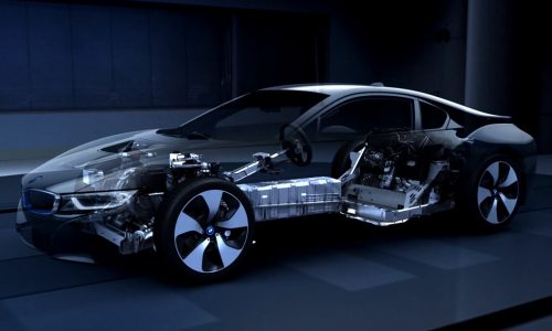 BMW i8 efficiency and dynamics explained