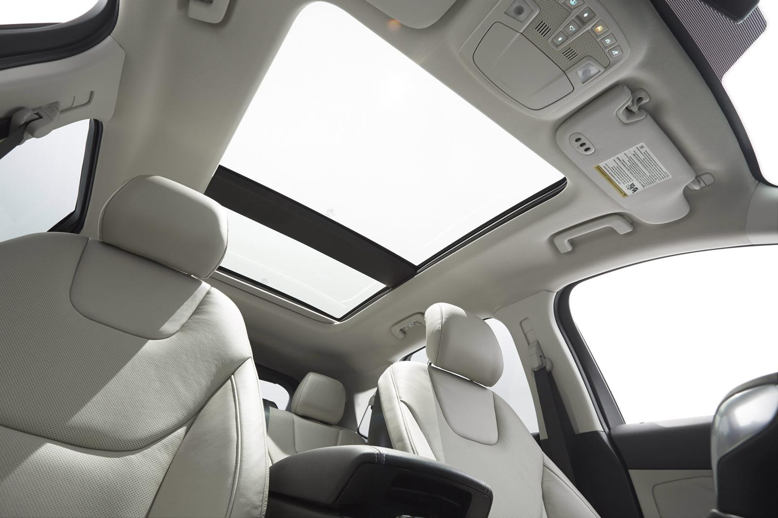 Ford Edge Sunroof
