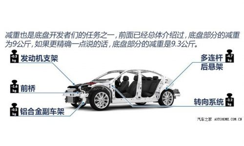 2015 Volkswagen Passat details revealed in leaked presentation