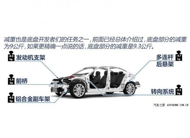 2015 Volkswagen Passat-diagram