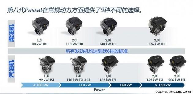 2015 Volkswagen Passat-engine lineup