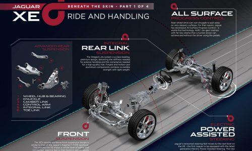 Jaguar XE debuts Sept 8, promises class-leading tech