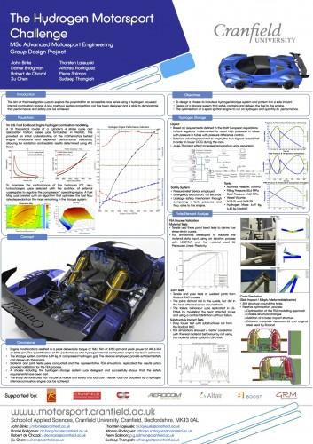 Radical RXC Hydrogen details