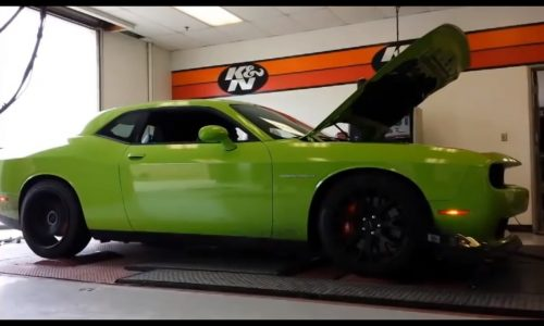 Video: Dodge SRT Hellcat makes 474kW ATW on dyno