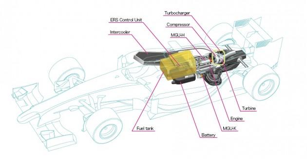 2015 Honda F1 engine diagram