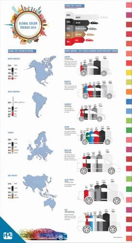 Most popular car colours 2014