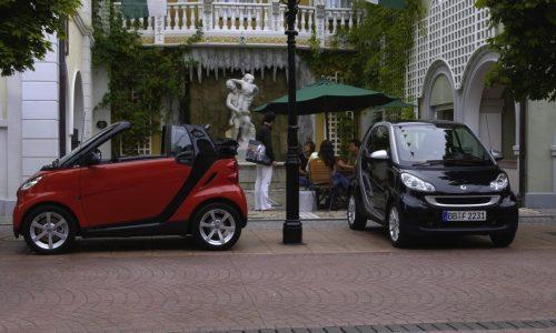 Smart ForTwo owner overturns £50 parking fine after year-long debate