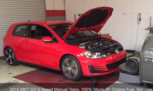 Stock Volkswagen Golf GTI Mk7 makes 170kW ATW (video)
