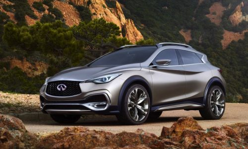 Infiniti QX30 concept revealed, will go on sale in 2016