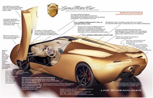 Lyons Motor Car LM2 Streamliner-details
