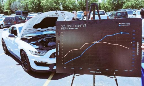 2016 Ford Mustang GT350 specs revealed, 8250rpm flat-plane V8