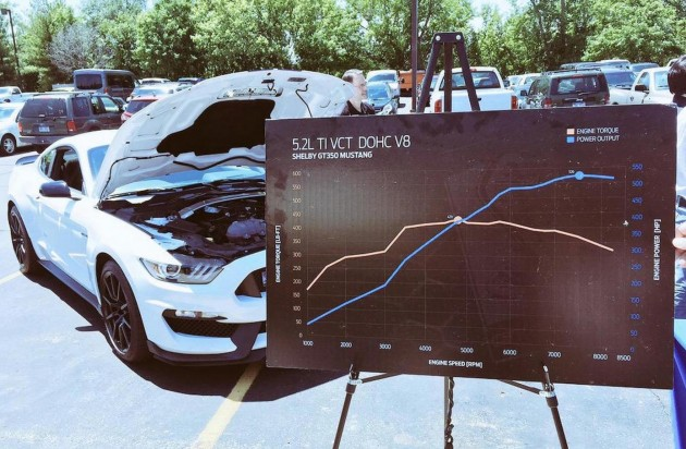2016 Ford Mustang GT350R dyno chart