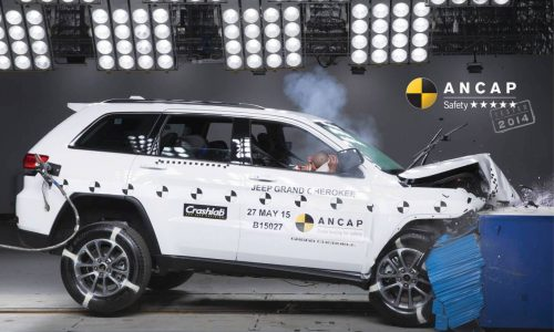 ANCAP tests latest Jeep Grand Cherokee, Holden Astra, Skoda Fabia