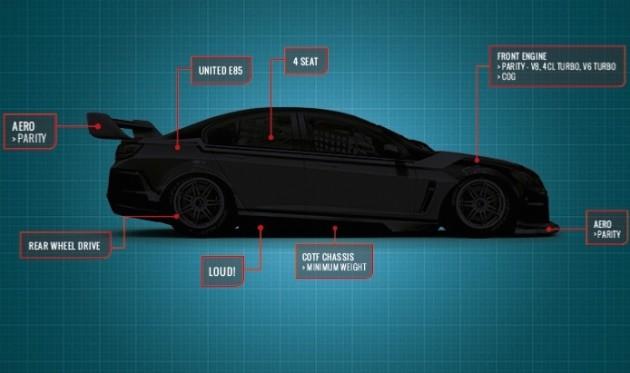 2017-V8-Supercars-new-rules