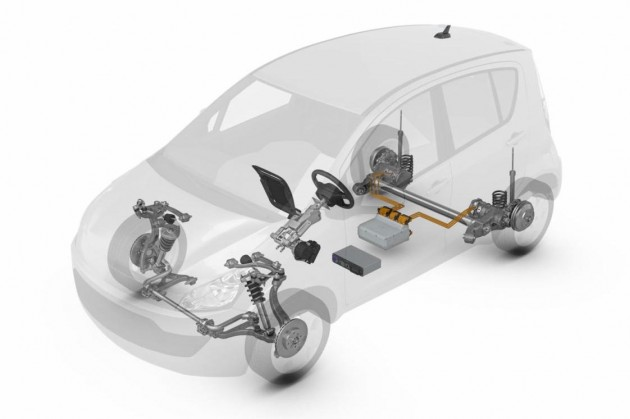 ZF Smart Urban Vehicle-systems