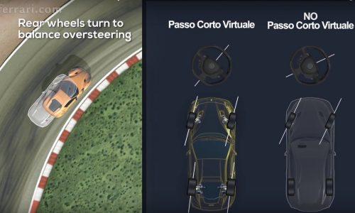 Video: Ferrari F12tdf Virtual Short Wheelbase explained