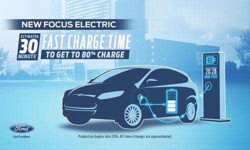 Ford investing US$4.5 billion in EV & hybrid technology