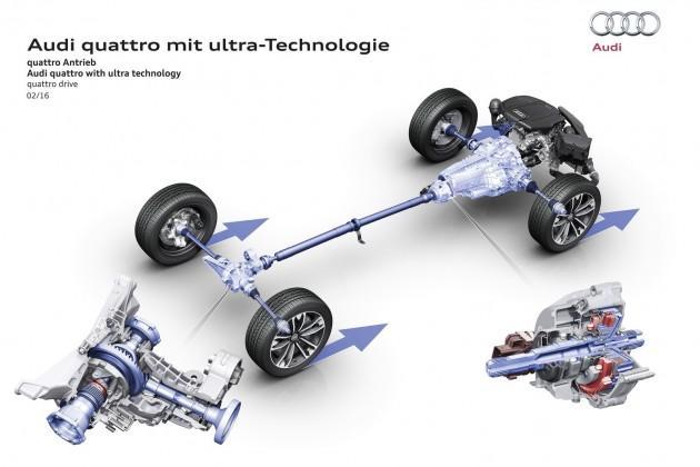 2016 Audi quattro ultra-2