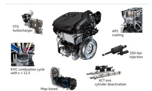 Volkswagen announces new 1.5 TSI 'EA211 evo' engine