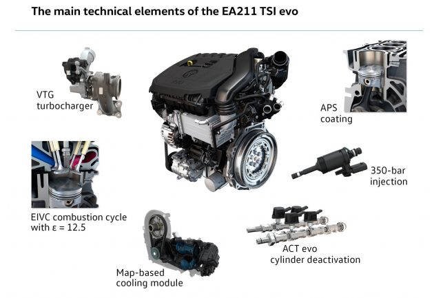 volkswagen announces new 1 5 tsi  u0026 39 ea211 evo u0026 39  engine