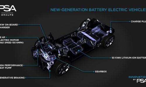PSA unveils two new modular platforms for future EVs & hybrids