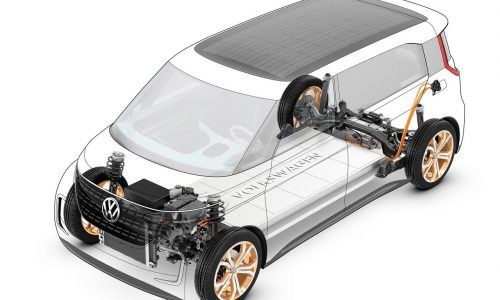 Volkswagen to introduce 30 EVs by 2025