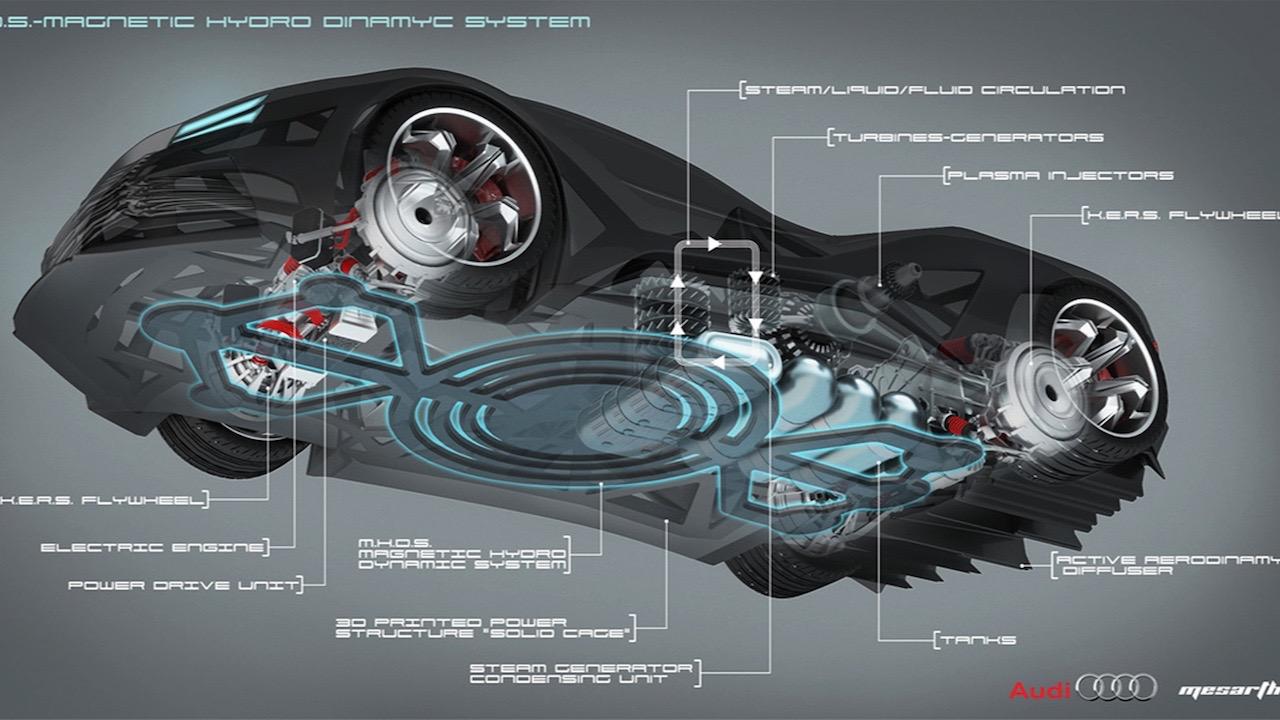 Designer Envisages Nuclear Powered Audi F Tron Concept