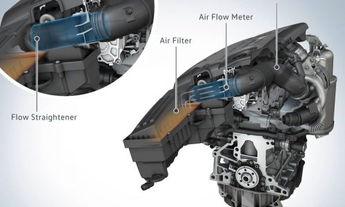 Volkswagen emission fix doesn't work, says consumer report