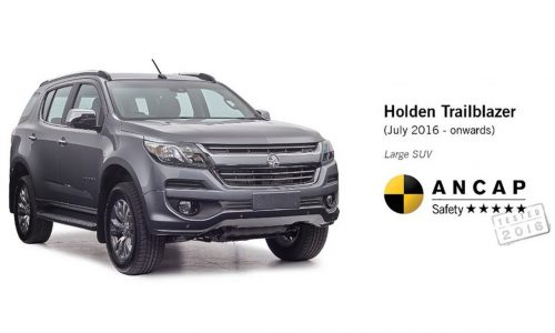 Holden Trailblazer accidentally revealed with ANCAP result