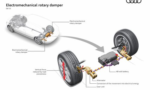Audi develops 'eROT' suspension that harnesses energy