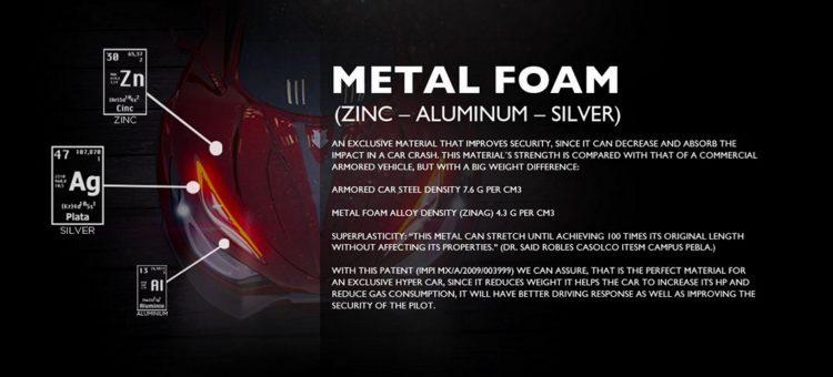Inferno supercar metal foam