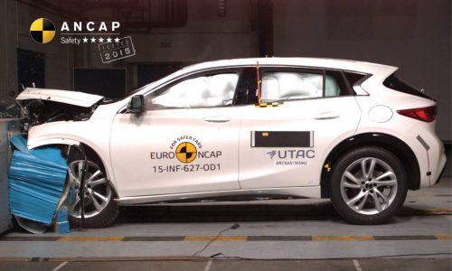 Infiniti Q30 awarded 5-star ANCAP safety