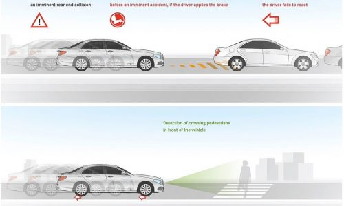 Mercedes-Benz autonomous tech to save occupants over pedestrians