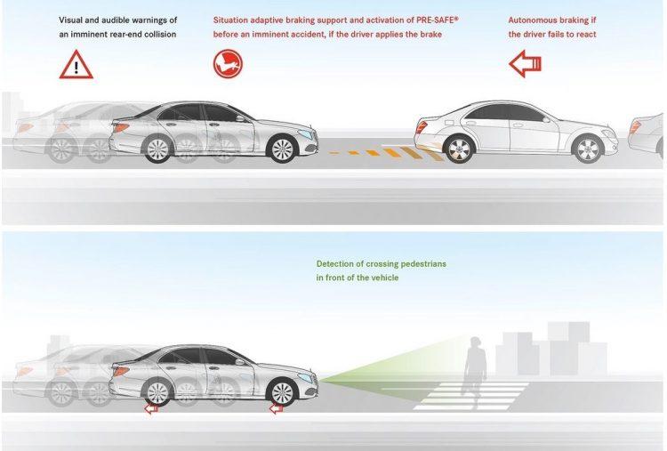 2016-mercedes-benz-e-class-pedestrian-detection