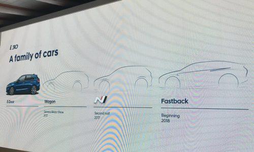 Hyundai i30 fastback confirmed, wagon to debut at Geneva