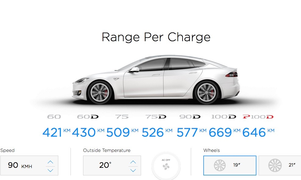 Range of a tesla model s