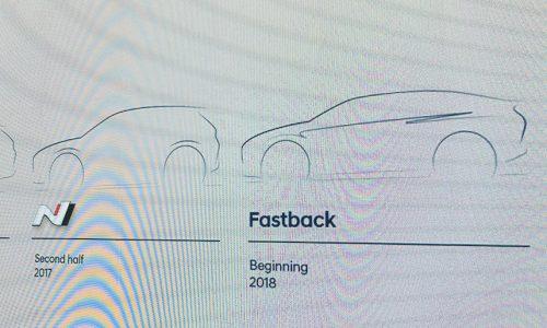 Hyundai i30 N Fastback 5-door in the works