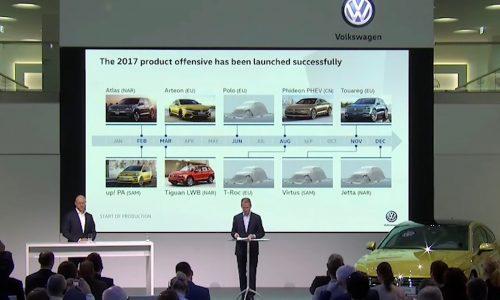 Volkswagen confirms T-Roc, Polo, Jetta, Touareg timing (video)
