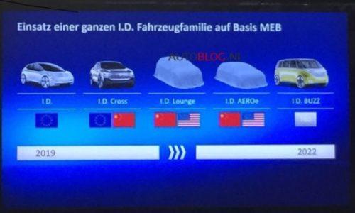 Volkswagen MEB electric vehicle platform timeline leaks online
