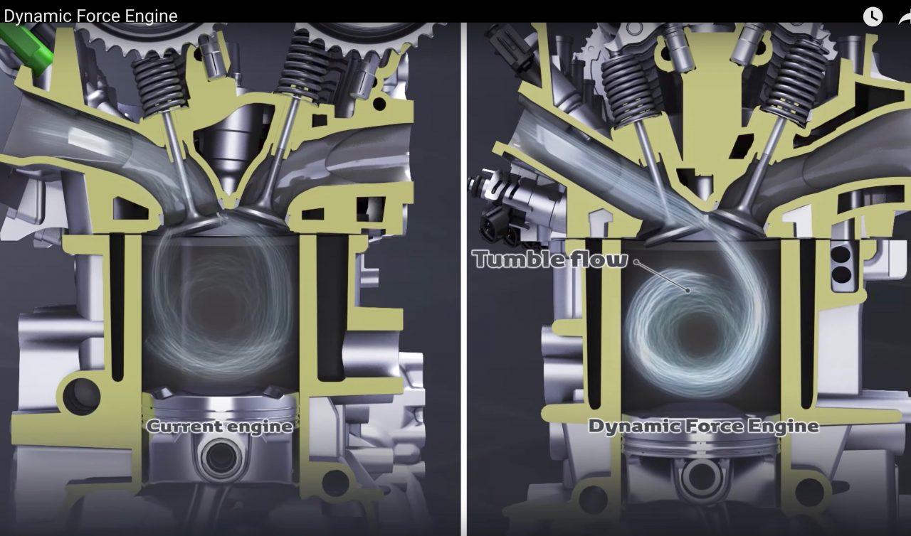 toyota dynamic force engine tech  spread  segments performancedrive