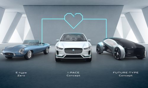 Jaguar Land Rover to launch EV for every model from 2020