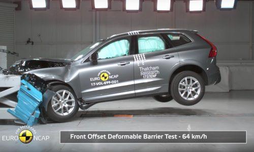 2018 Volvo XC60 awarded 5-star ANCAP safety rating